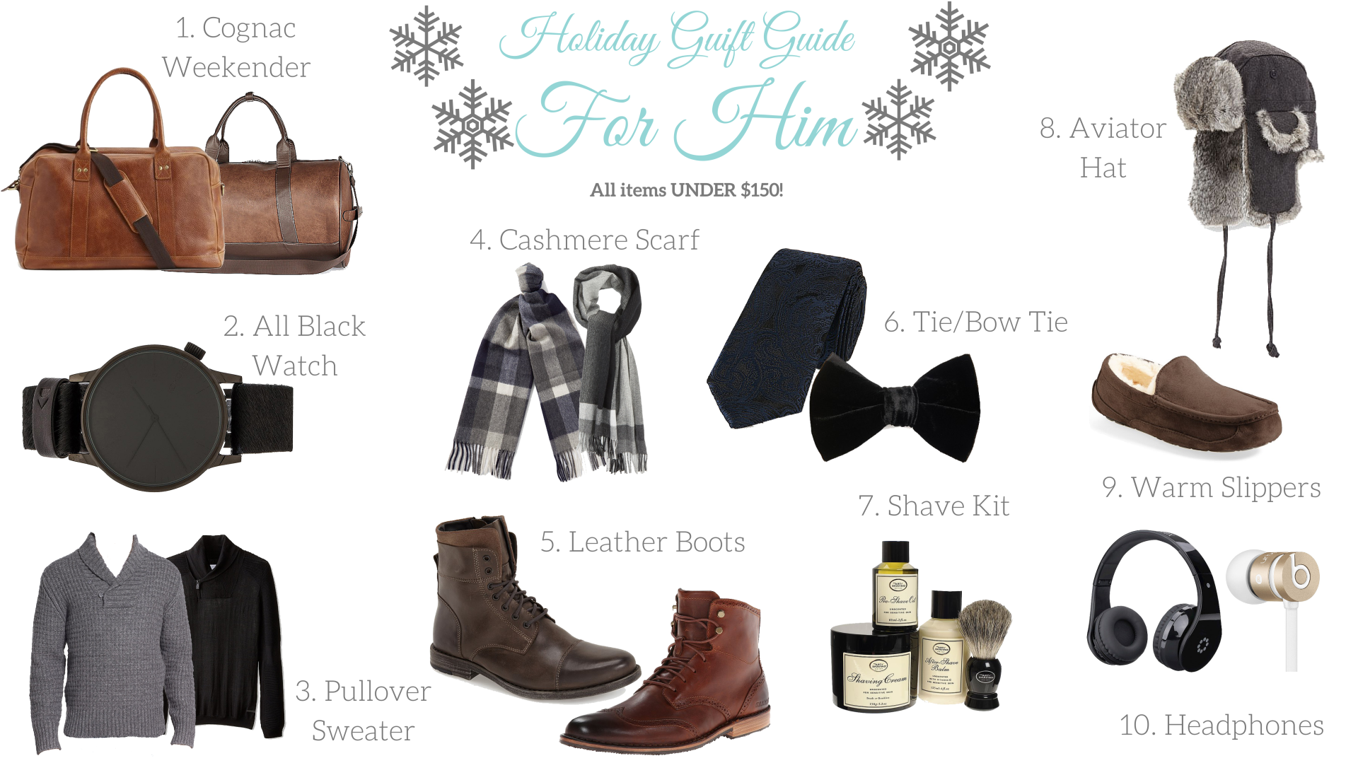 OverExposed_Holiday_Gift_Guide_2015_Man